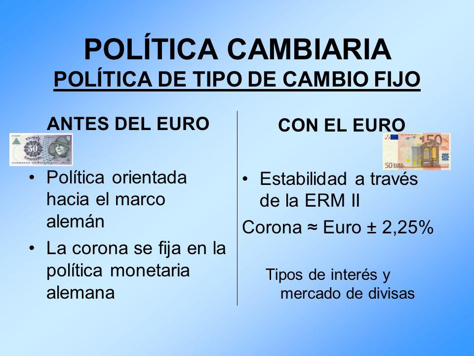 POLÍTICA CAMBIARIA POLÍTICA DE TIPO DE CAMBIO FIJO