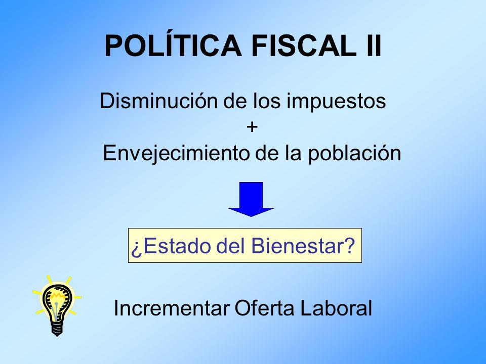 POLÍTICA FISCAL II Disminución de los impuestos + Envejecimiento de la población. ¿Estado del Bienestar