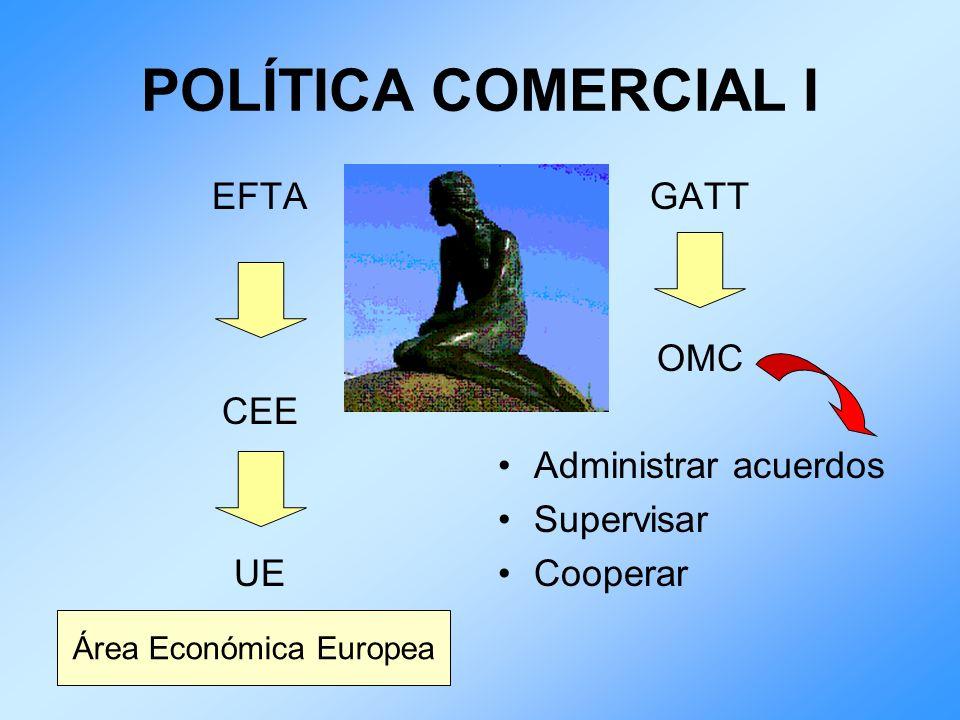 Área Económica Europea