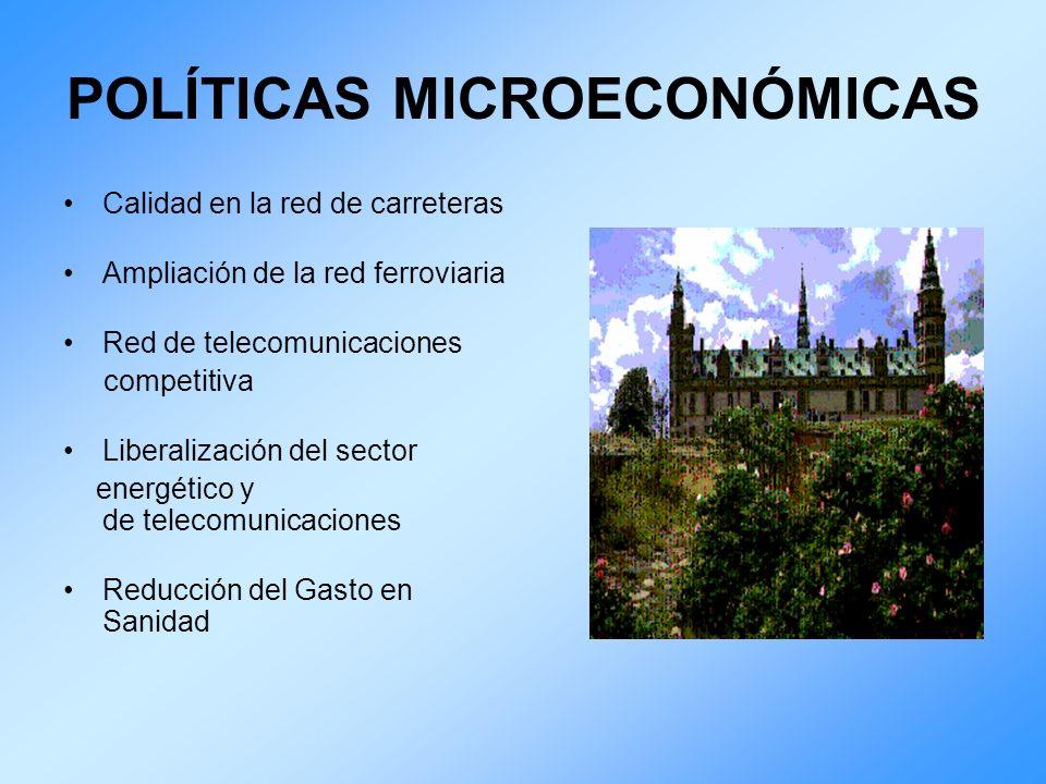POLÍTICAS MICROECONÓMICAS