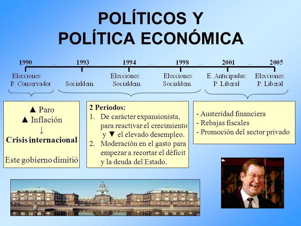 POLÍTICOS Y POLÍTICA ECONÓMICA