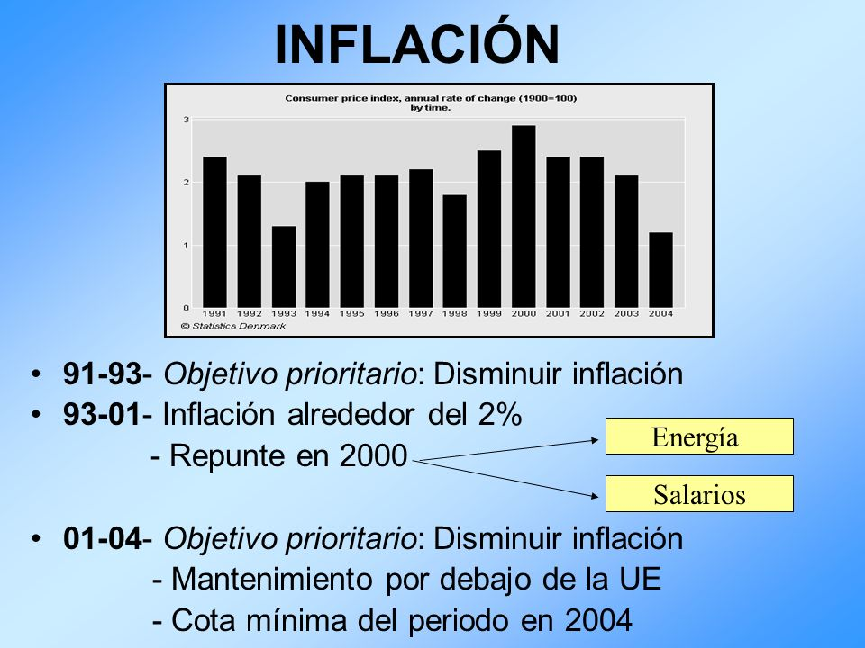 INFLACIÓN 91-93- Objetivo prioritario: Disminuir inflación