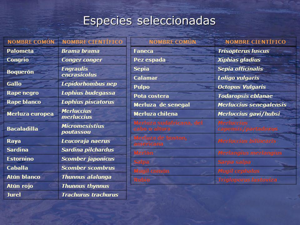 Especies seleccionadas