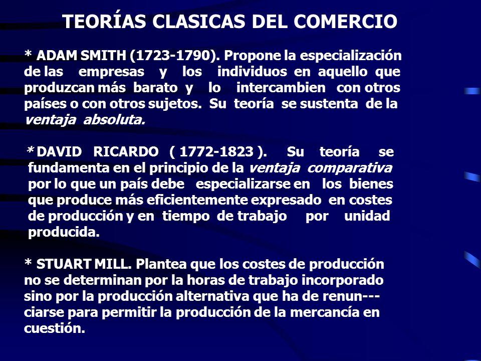 TEORÍAS CLASICAS DEL COMERCIO