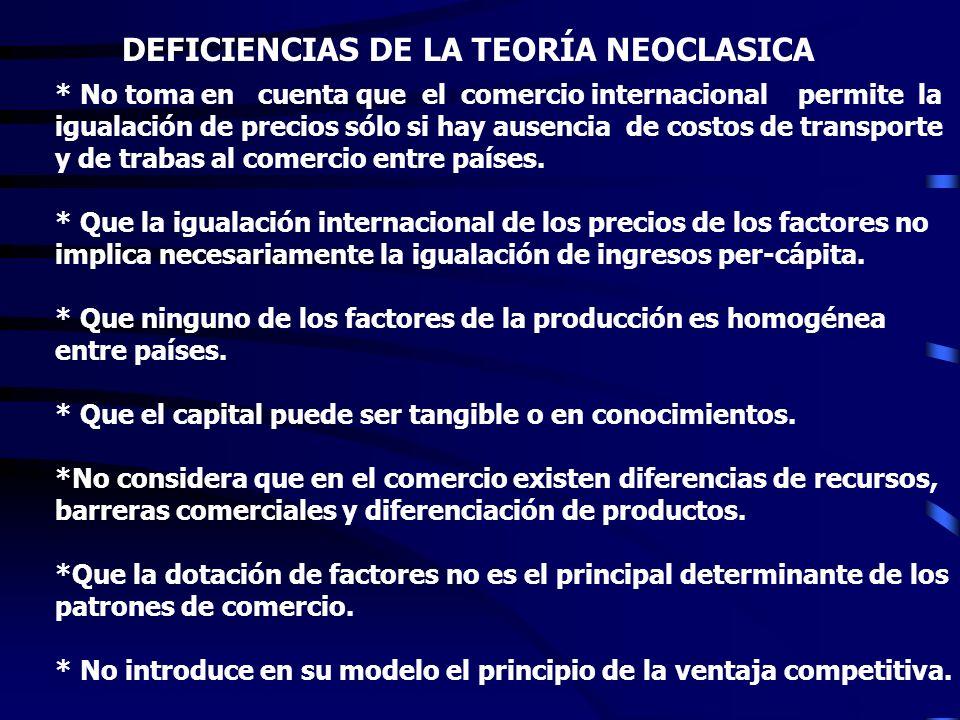 DEFICIENCIAS DE LA TEORÍA NEOCLASICA
