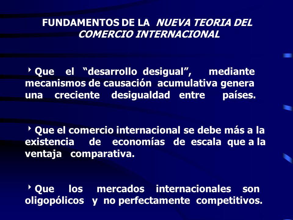 FUNDAMENTOS DE LA NUEVA TEORIA DEL COMERCIO INTERNACIONAL