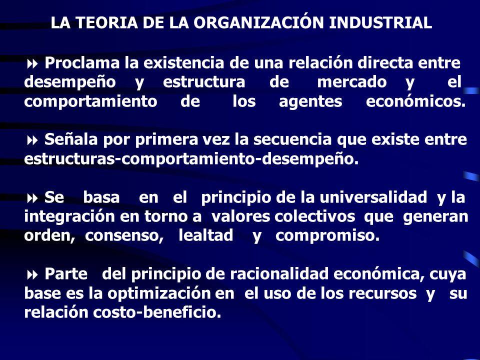 LA TEORIA DE LA ORGANIZACIÓN INDUSTRIAL