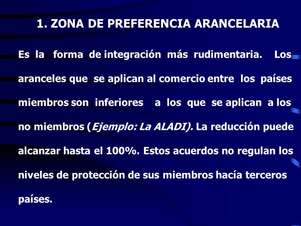 1. ZONA DE PREFERENCIA ARANCELARIA