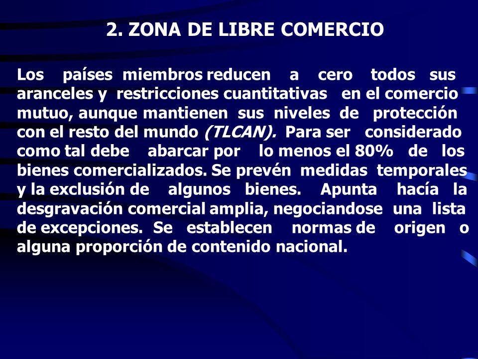 2. ZONA DE LIBRE COMERCIO Los países miembros reducen a cero todos sus