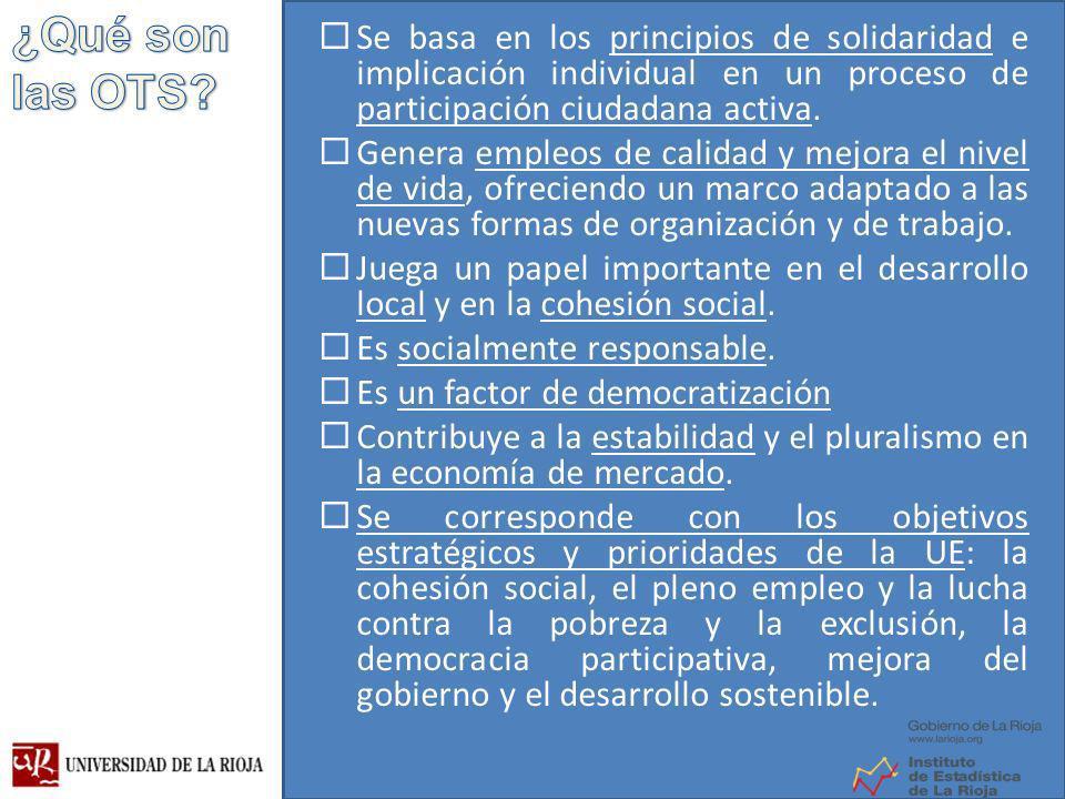 ¿Qué son las OTS Se basa en los principios de solidaridad e implicación individual en un proceso de participación ciudadana activa.