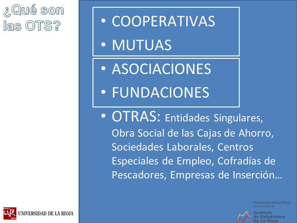COOPERATIVAS MUTUAS ASOCIACIONES FUNDACIONES