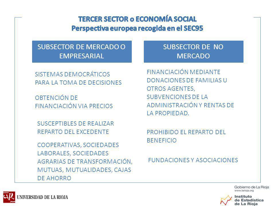 TERCER SECTOR o ECONOMÍA SOCIAL