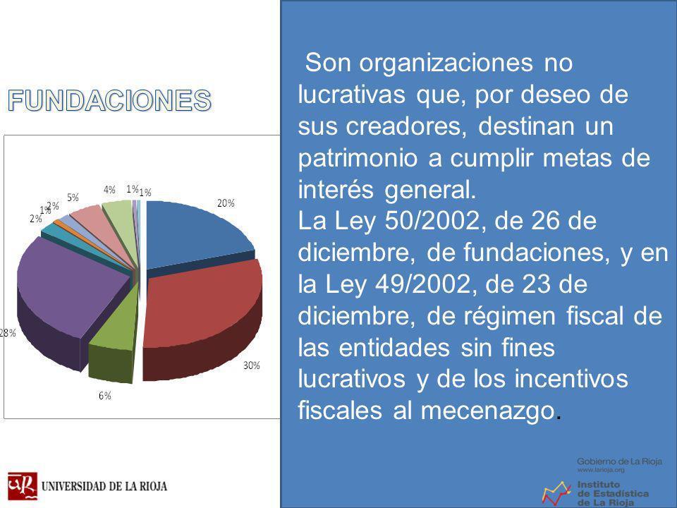 Son organizaciones no lucrativas que, por deseo de sus creadores, destinan un patrimonio a cumplir metas de interés general.