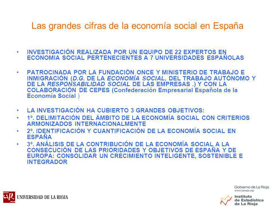 Las grandes cifras de la economía social en España