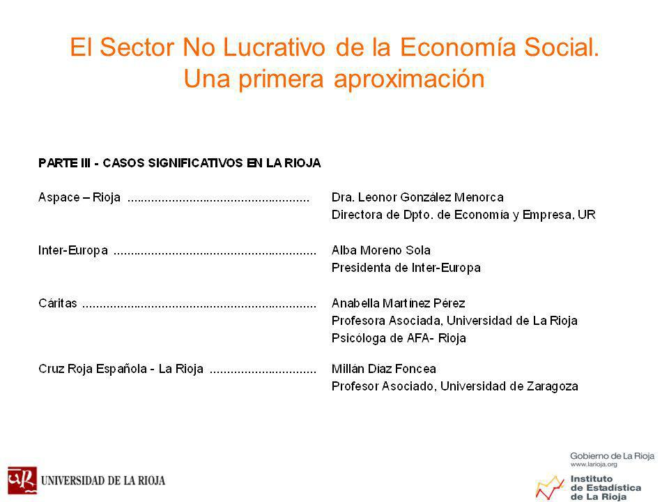 El Sector No Lucrativo de la Economía Social. Una primera aproximación