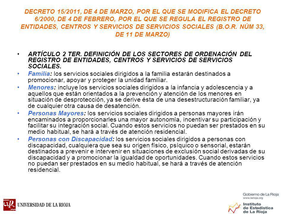 DECRETO 15/2011, DE 4 DE MARZO, POR EL QUE SE MODIFICA EL DECRETO 6/2000, DE 4 DE FEBRERO, POR EL QUE SE REGULA EL REGISTRO DE ENTIDADES, CENTROS Y SERVICIOS DE SERVICIOS SOCIALES (B.O.R. NÚM 33, DE 11 DE MARZO)