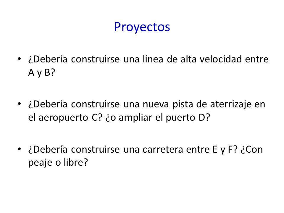 Proyectos ¿Debería construirse una línea de alta velocidad entre A y B