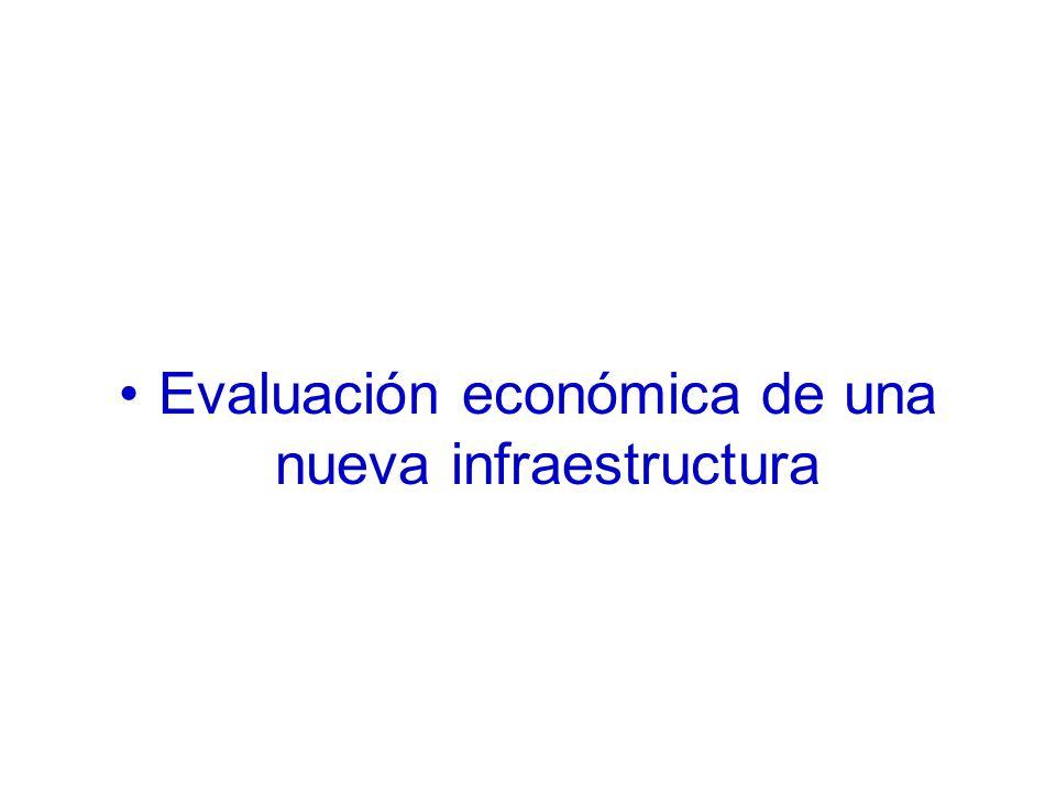 Evaluación económica de una nueva infraestructura