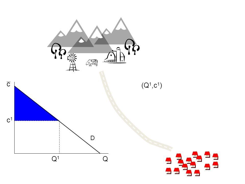 Q c Q1 c1 (Q1,c1) D