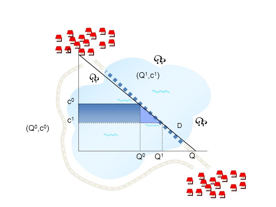 c c0 c1 D (Q1,c1) (Q0,c0) Q0 Q1 Q