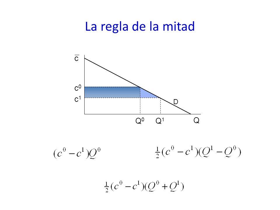 La regla de la mitad Q Q1 Q0 c c0 c1 D