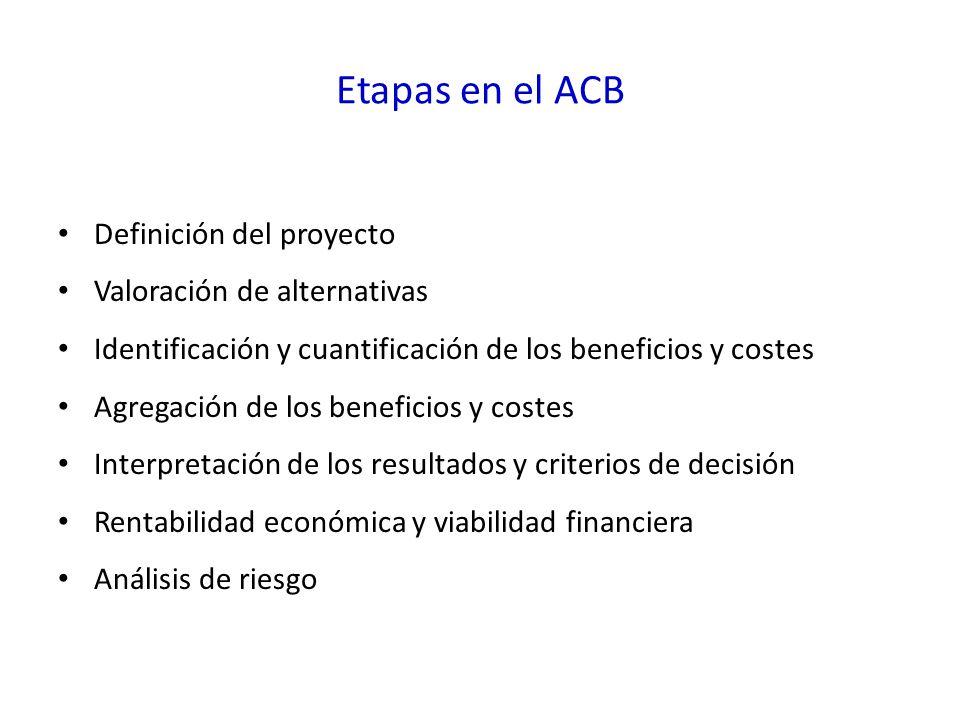 Etapas en el ACB Definición del proyecto Valoración de alternativas