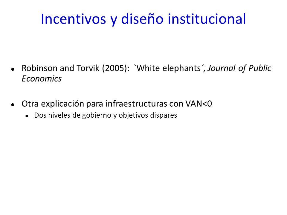 Incentivos y diseño institucional