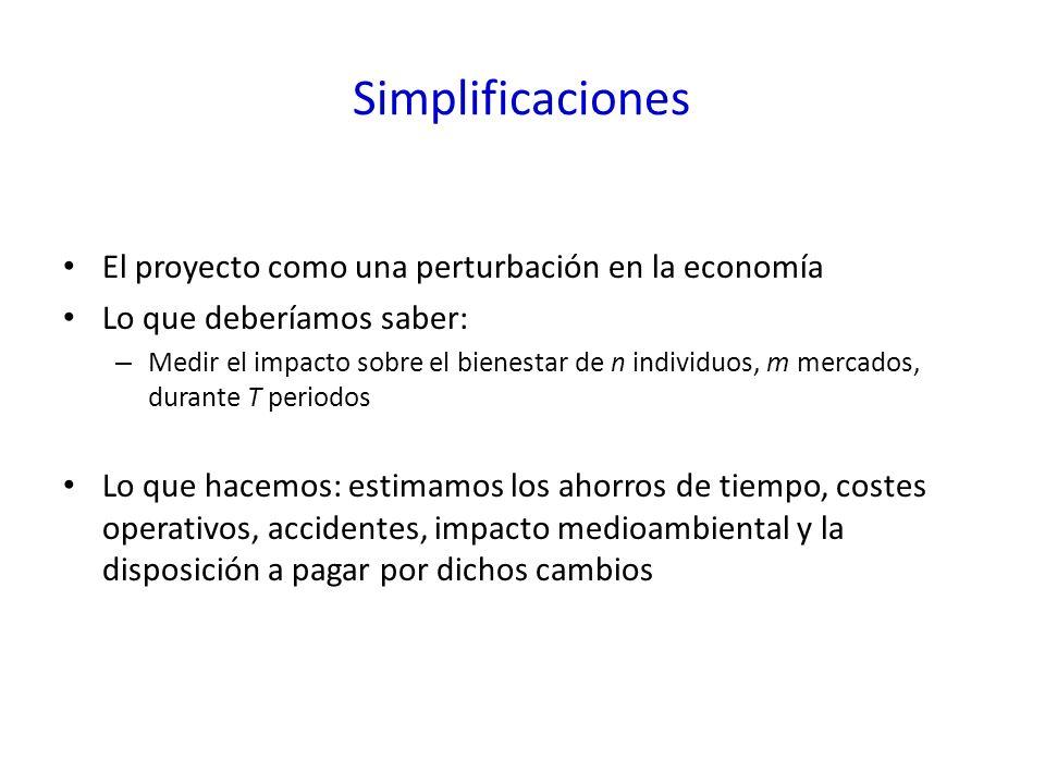 Simplificaciones El proyecto como una perturbación en la economía
