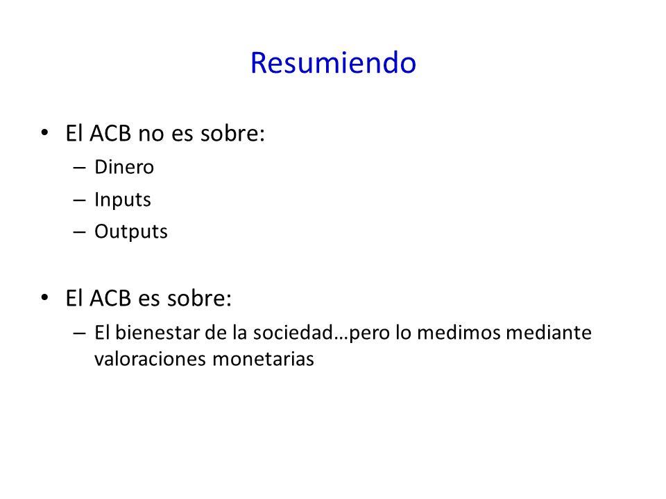 Resumiendo El ACB no es sobre: El ACB es sobre: Dinero Inputs Outputs