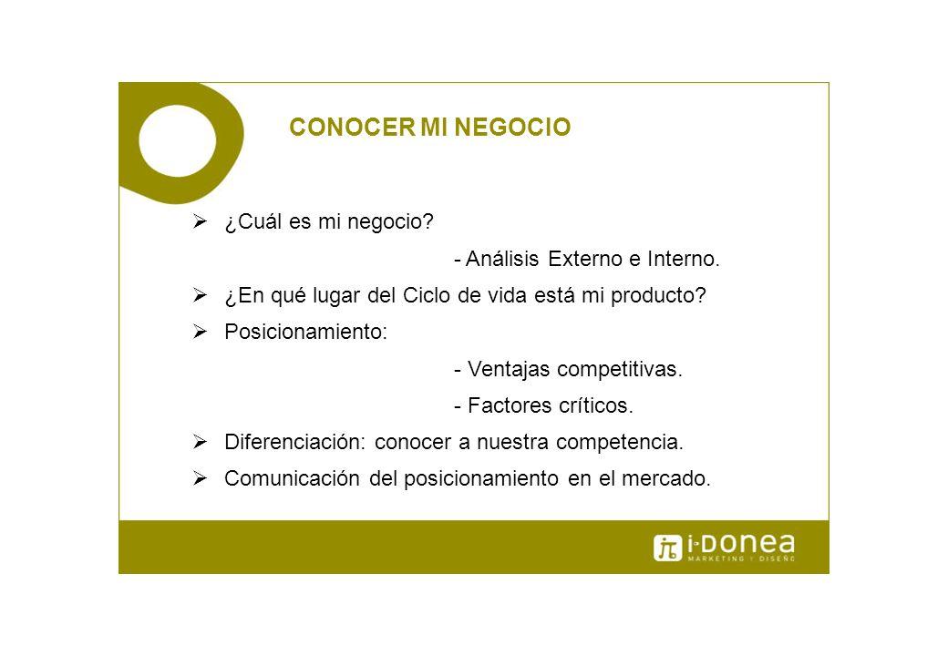 CONOCER MI NEGOCIO ¿Cuál es mi negocio - Análisis Externo e Interno.