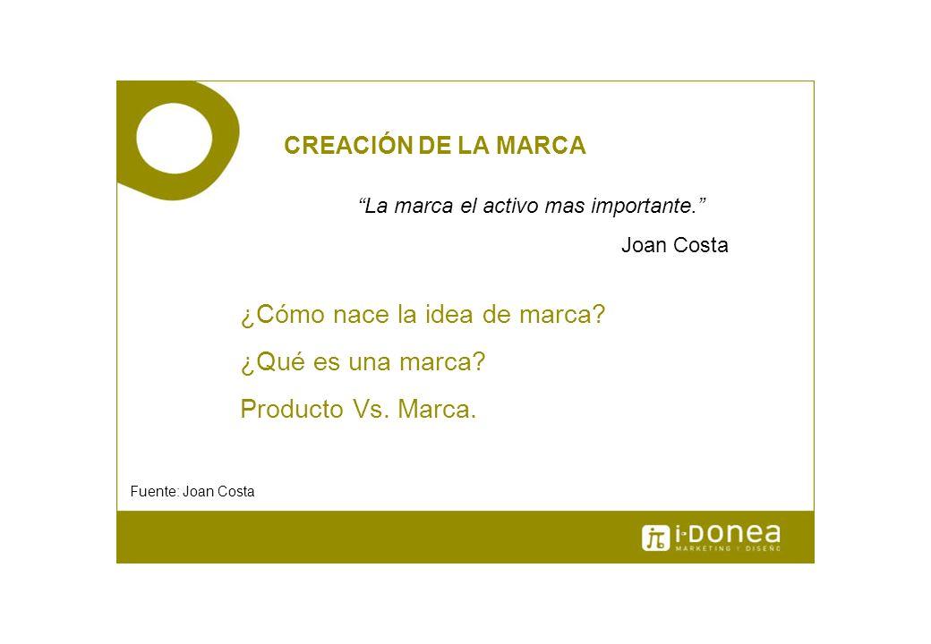 ¿Cómo nace la idea de marca ¿Qué es una marca Producto Vs. Marca.