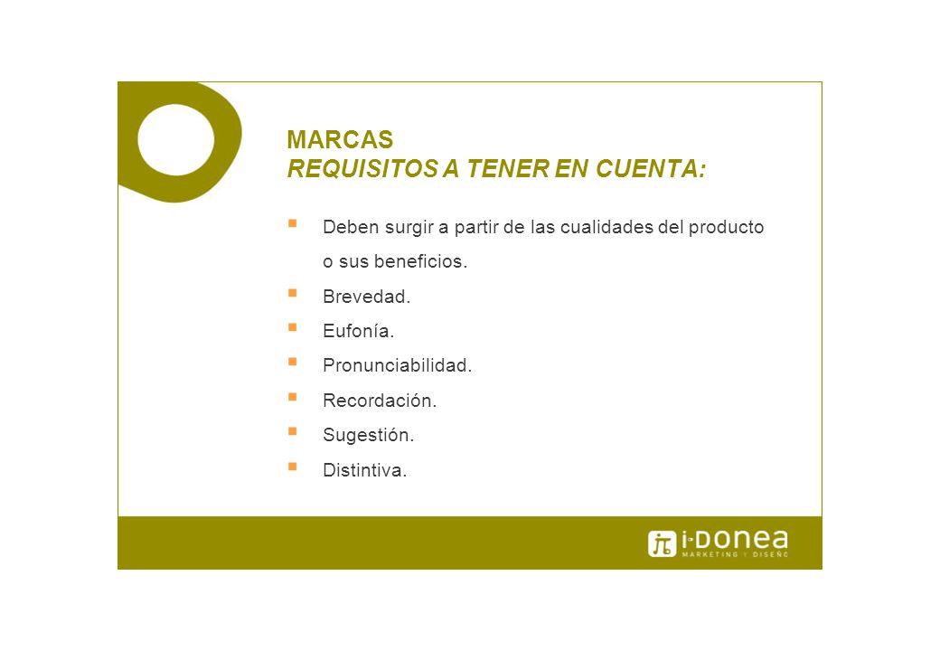 MARCAS REQUISITOS A TENER EN CUENTA: