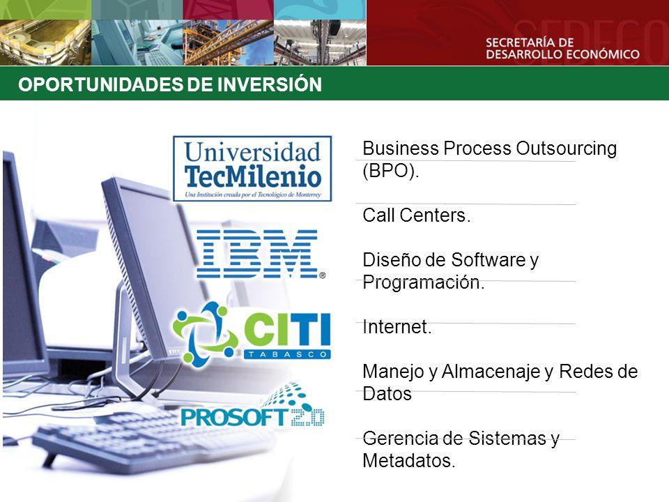 OPORTUNIDADES DE INVERSIÓN