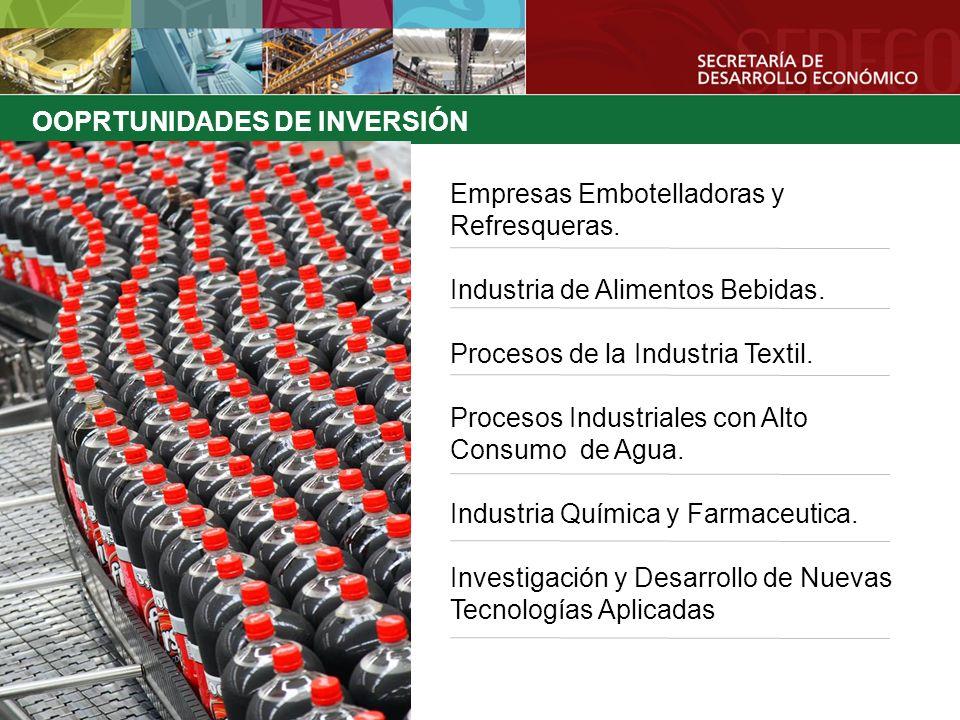OOPRTUNIDADES DE INVERSIÓN