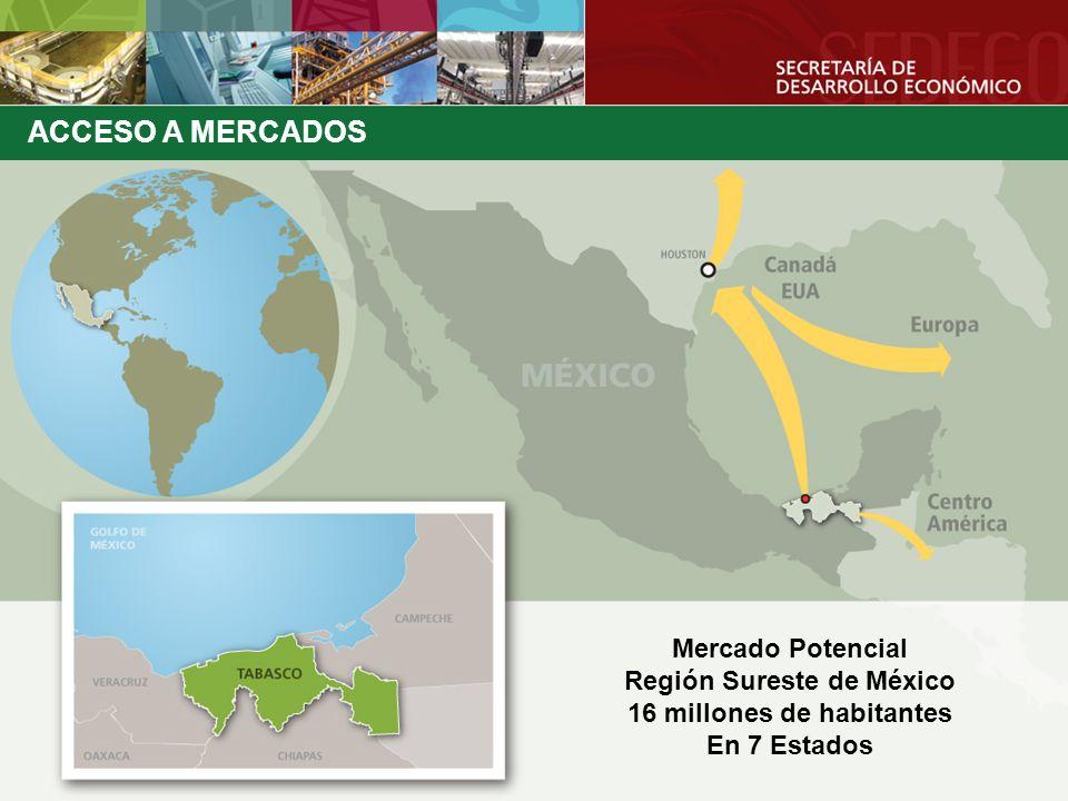Región Sureste de México 16 millones de habitantes