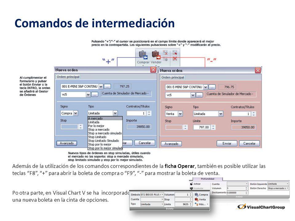 Comandos de intermediación