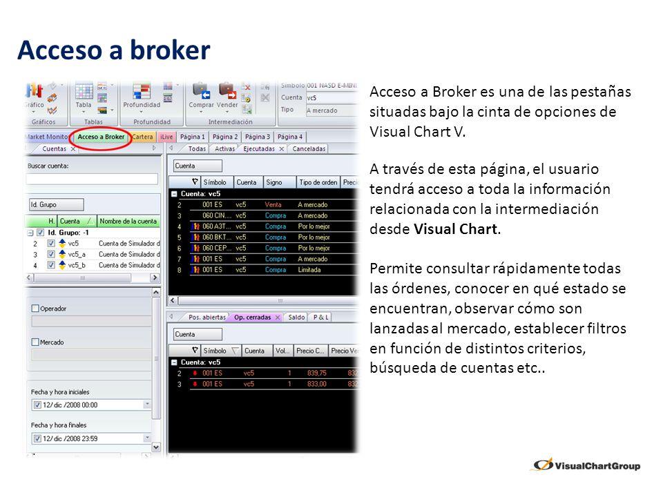 Acceso a brokerAcceso a Broker es una de las pestañas situadas bajo la cinta de opciones de Visual Chart V.
