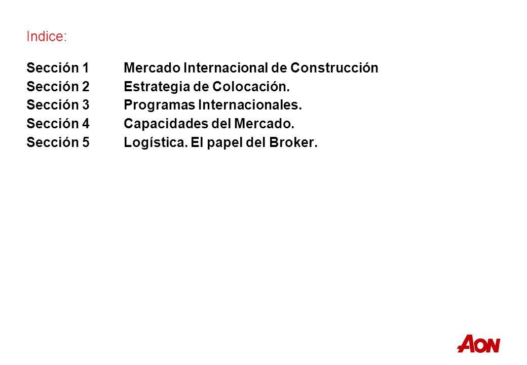 Sección 1: ARS Construction | Aon Construction