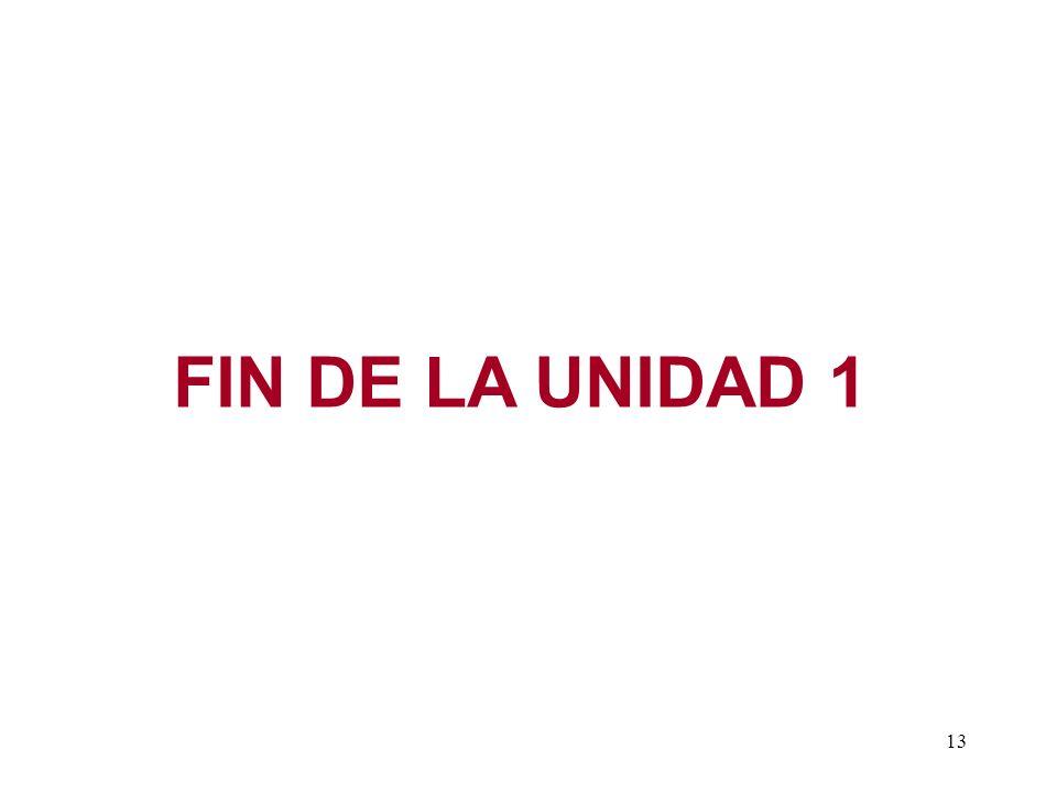 FIN DE LA UNIDAD 1