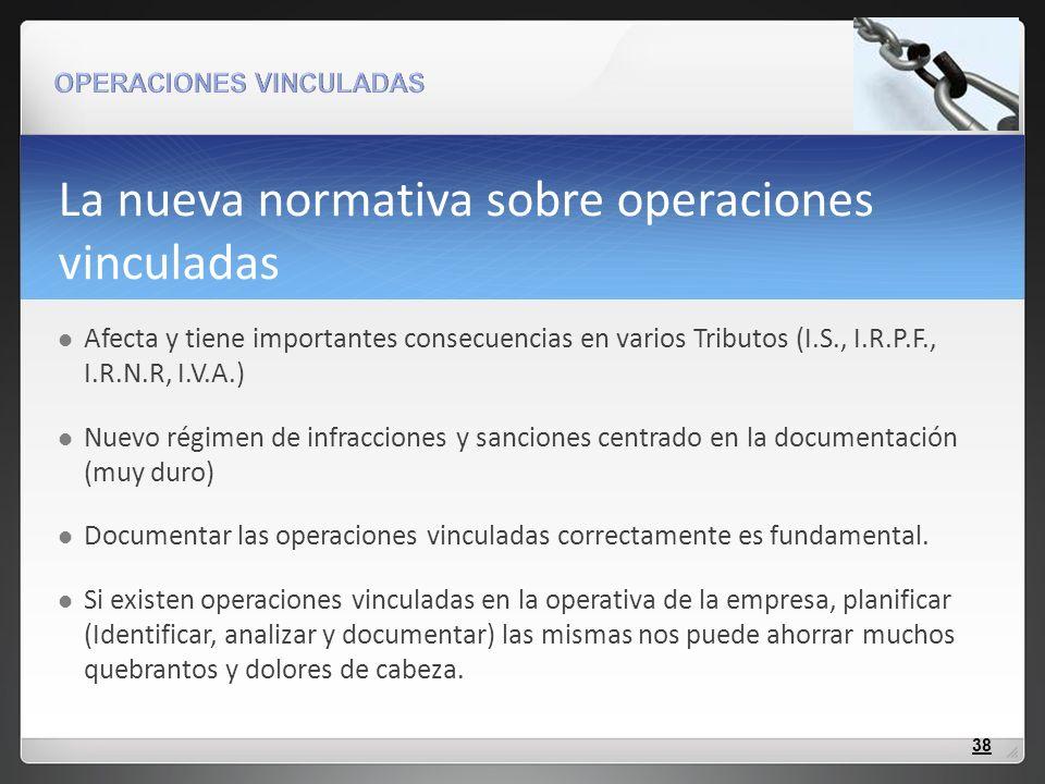 La nueva normativa sobre operaciones vinculadas