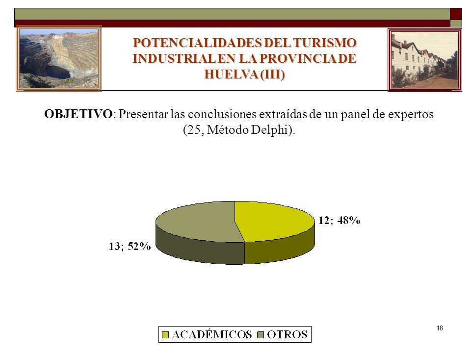 POTENCIALIDADES DEL TURISMO INDUSTRIAL EN LA PROVINCIA DE HUELVA (III)