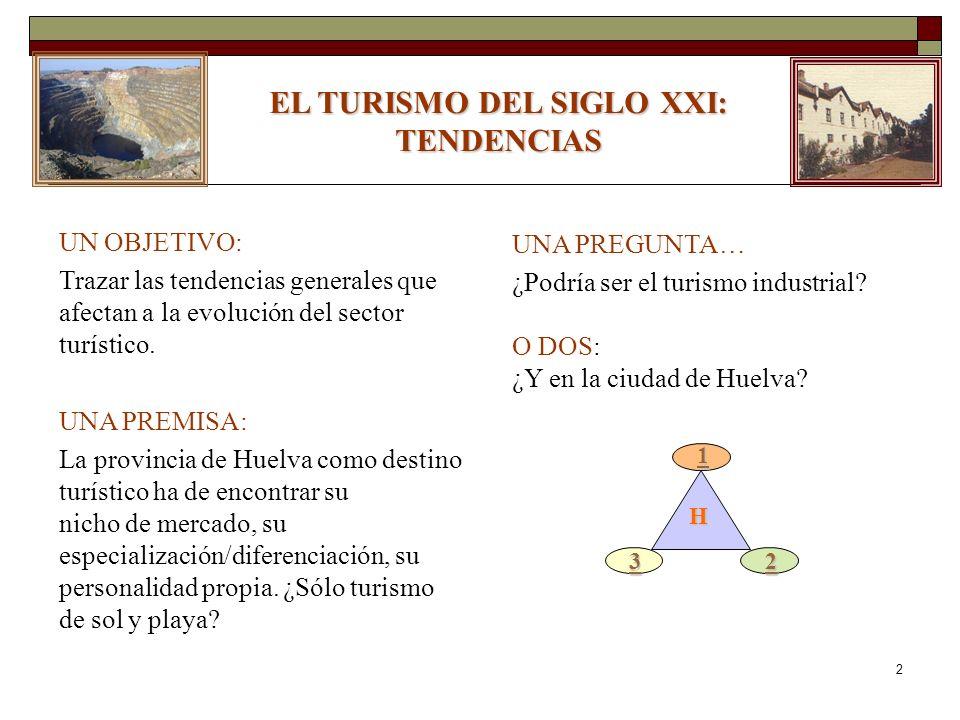 EL TURISMO DEL SIGLO XXI: TENDENCIAS