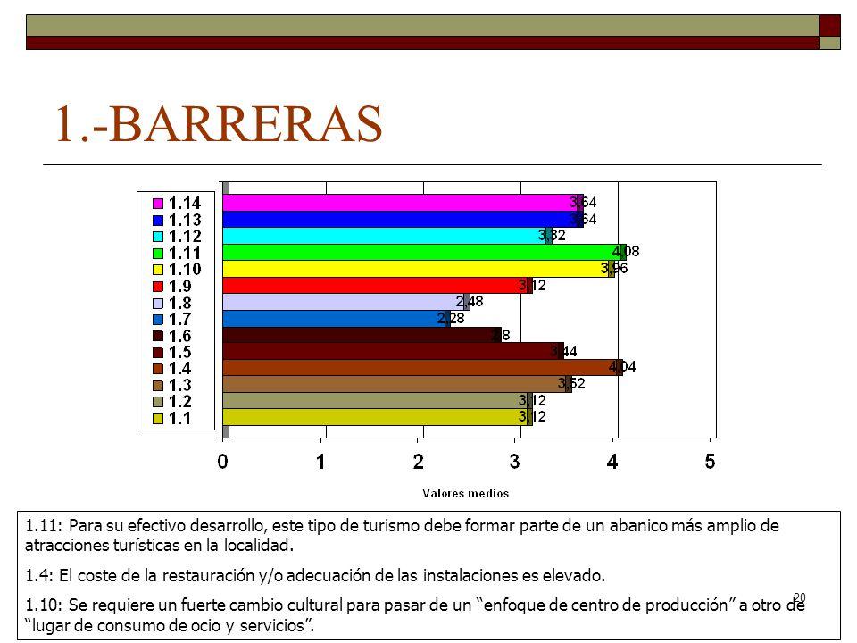 1.-BARRERAS