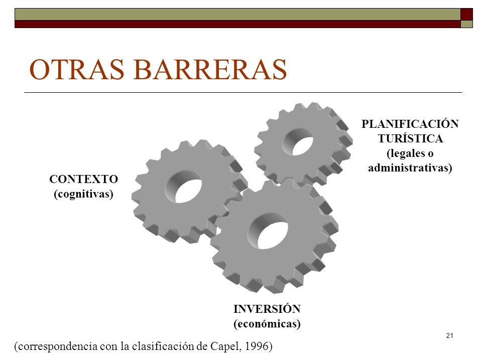 OTRAS BARRERAS PLANIFICACIÓN TURÍSTICA (legales o administrativas)