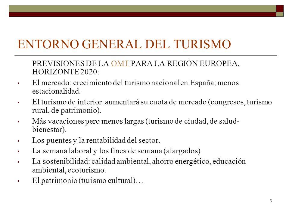 ENTORNO GENERAL DEL TURISMO