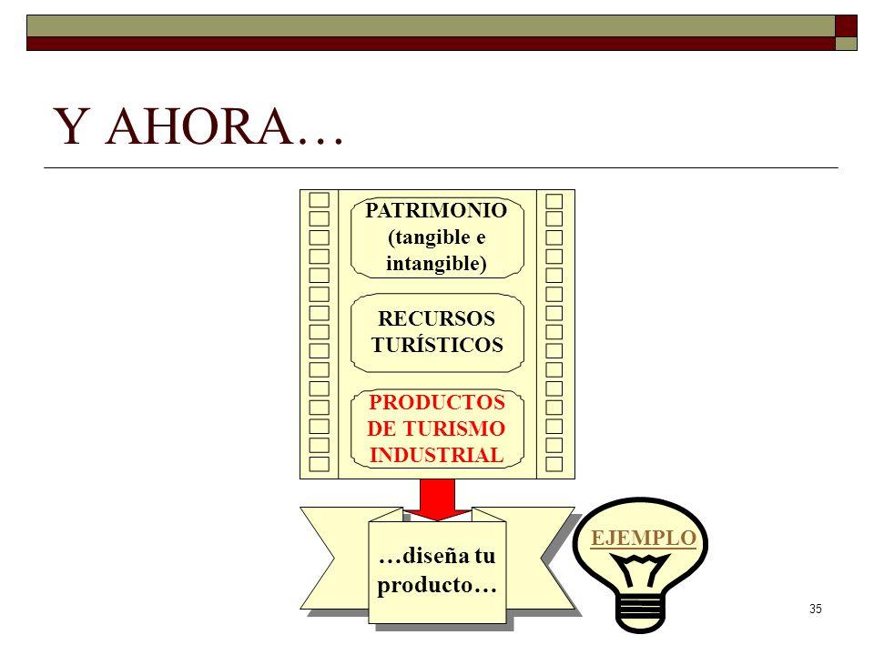 PATRIMONIO (tangible e intangible) PRODUCTOS DE TURISMO INDUSTRIAL