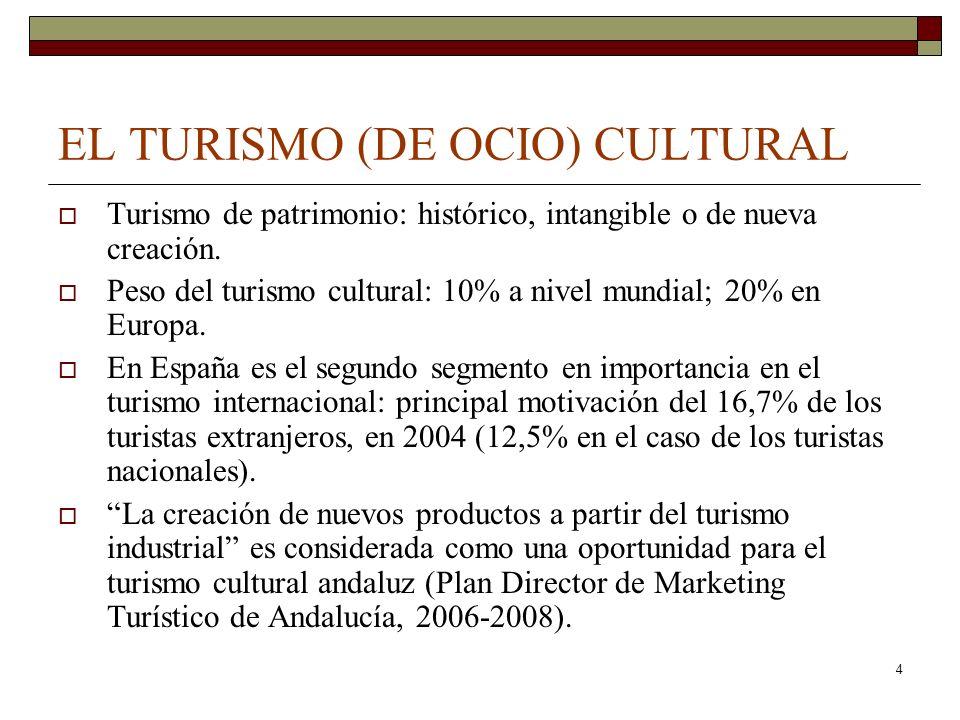 EL TURISMO (DE OCIO) CULTURAL