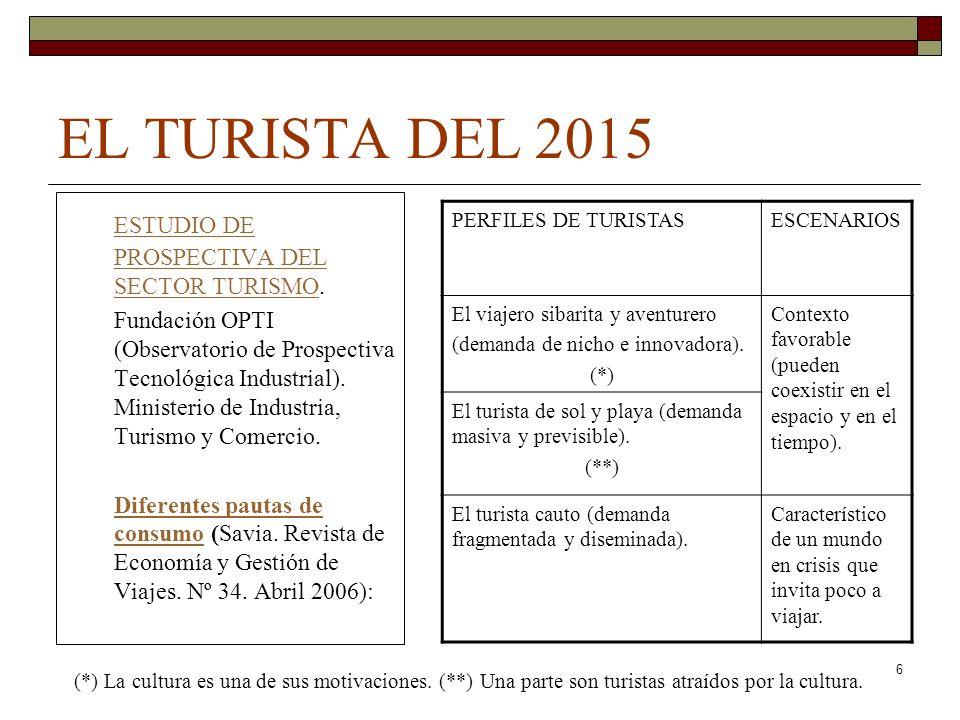 EL TURISTA DEL 2015 ESTUDIO DE PROSPECTIVA DEL SECTOR TURISMO.