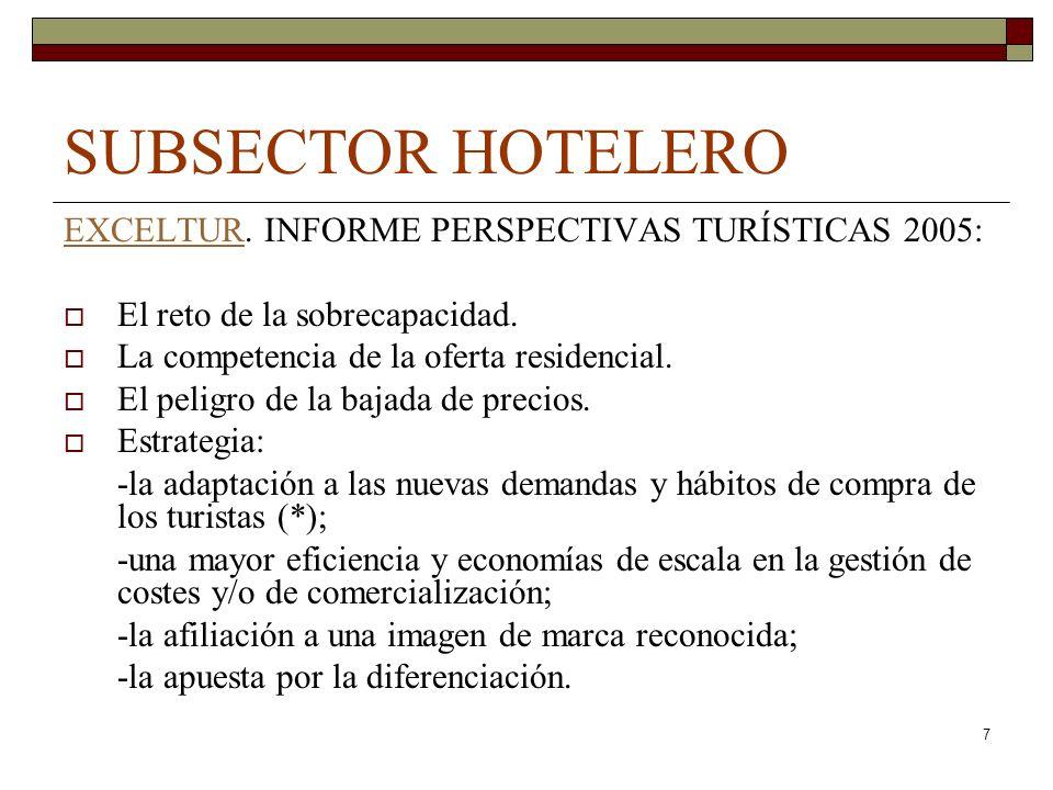 SUBSECTOR HOTELERO EXCELTUR. INFORME PERSPECTIVAS TURÍSTICAS 2005: