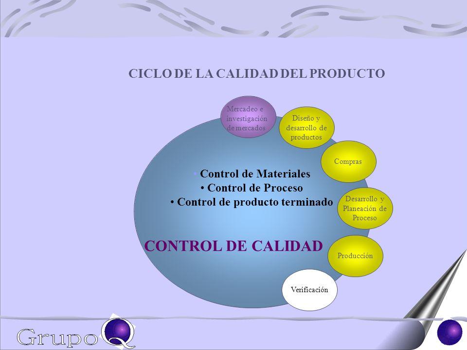 Control de producto terminado